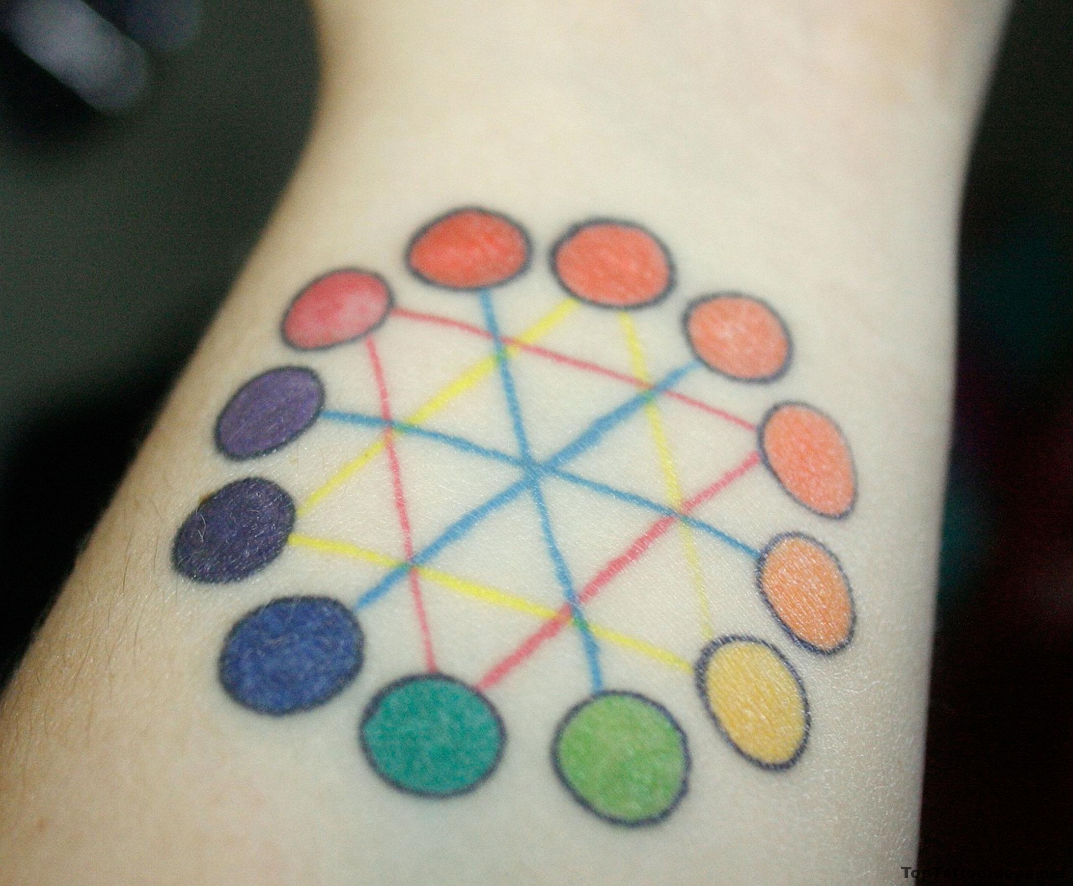 Rainbow Colours Tattoo Idea